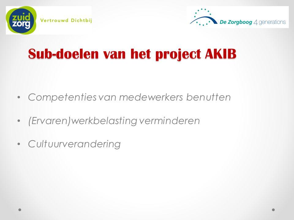 Sub-doelen van het project AKIB
