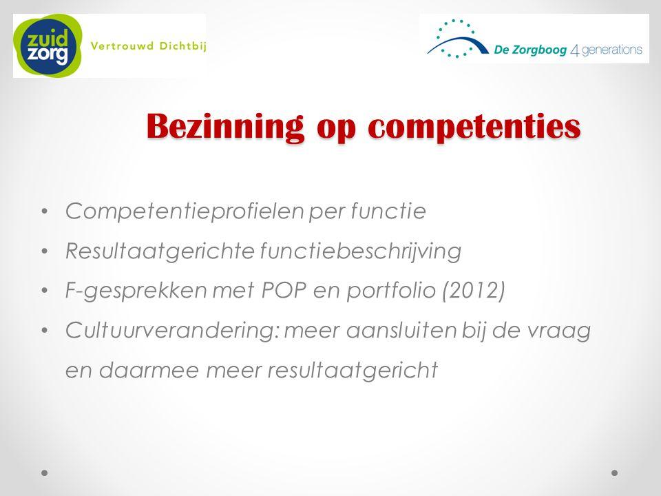 Bezinning op competenties