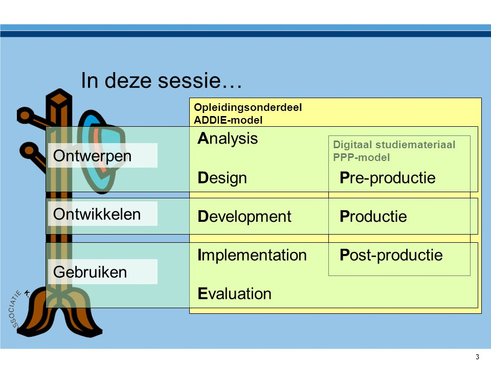 In deze sessie… Analysis Ontwerpen Design Pre-productie Ontwikkelen