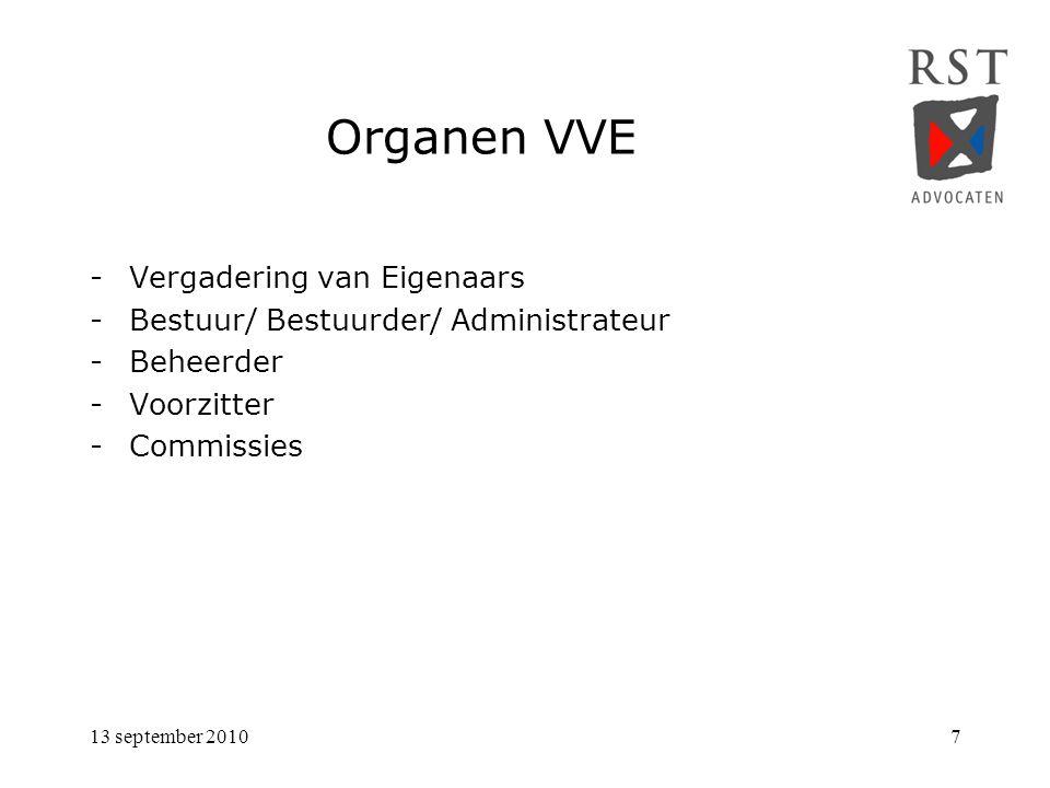 Organen VVE Vergadering van Eigenaars