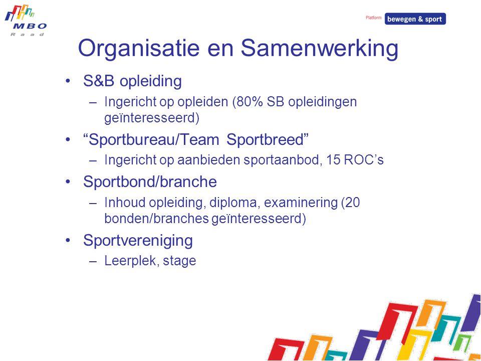 Organisatie en Samenwerking