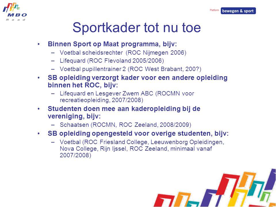 Sportkader tot nu toe Binnen Sport op Maat programma, bijv: