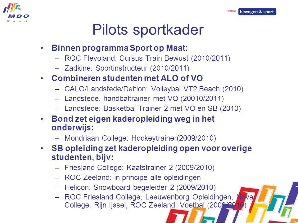 Pilots sportkader Binnen programma Sport op Maat: