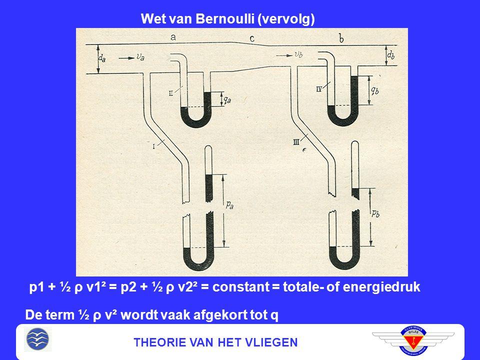 Wet van Bernoulli (vervolg)