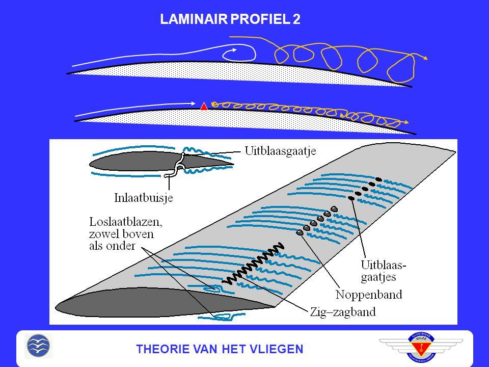 LAMINAIR PROFIEL 2 THEORIE VAN HET VLIEGEN