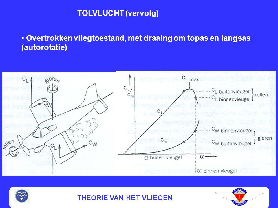 TOLVLUCHT (vervolg) Overtrokken vliegtoestand, met draaing om topas en langsas (autorotatie) THEORIE VAN HET VLIEGEN.