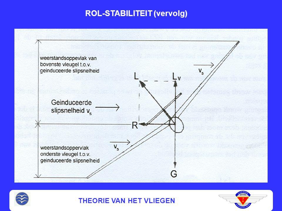ROL-STABILITEIT (vervolg)