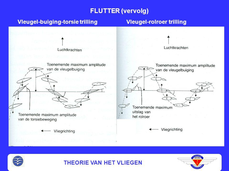 FLUTTER (vervolg) Vleugel-buiging-torsie trilling