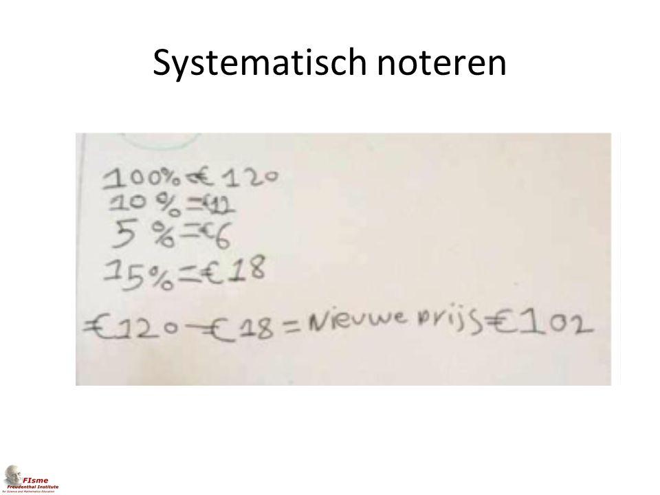 Systematisch noteren