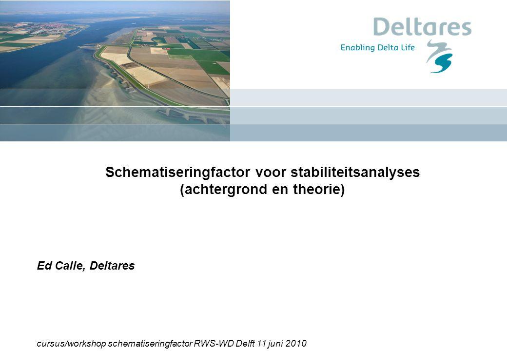 Schematiseringfactor voor stabiliteitsanalyses