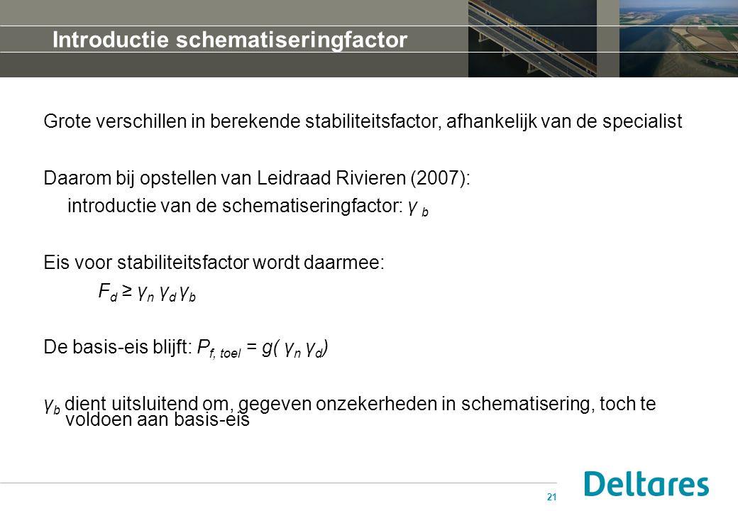 Introductie schematiseringfactor