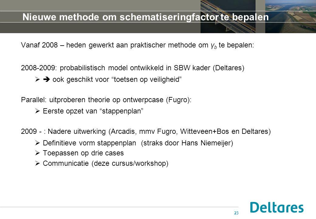 Nieuwe methode om schematiseringfactor te bepalen