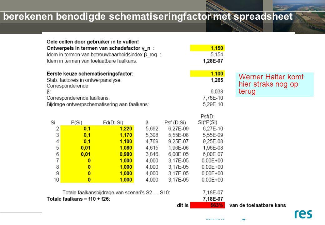 berekenen benodigde schematiseringfactor met spreadsheet