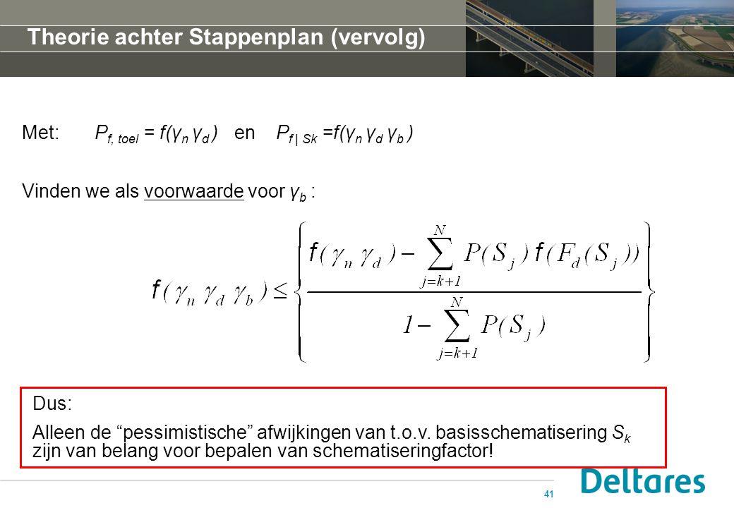 Theorie achter Stappenplan (vervolg)