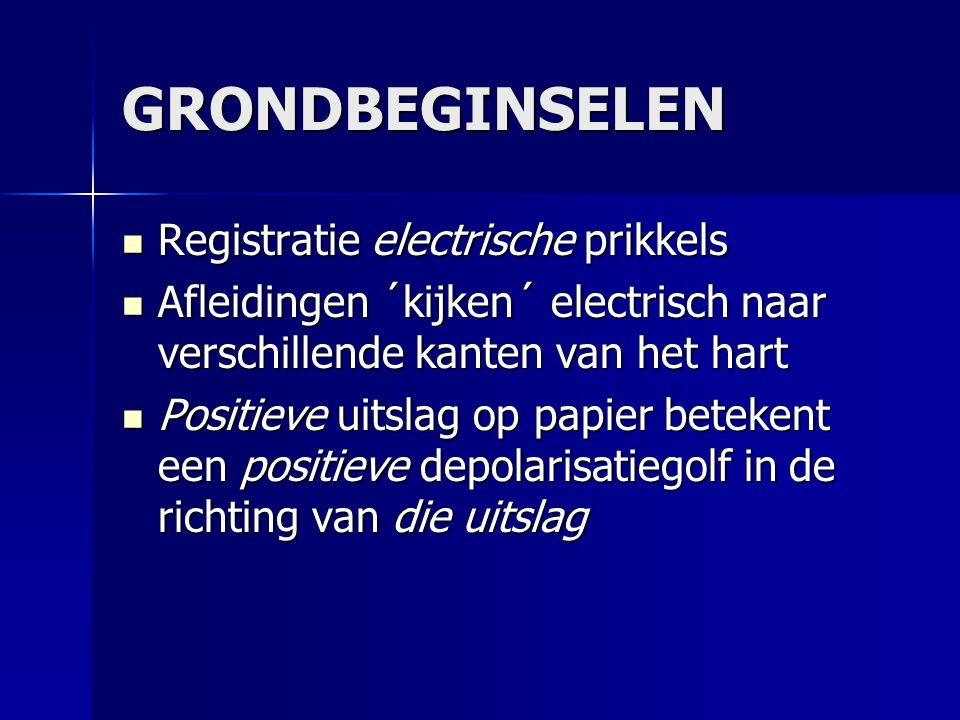 GRONDBEGINSELEN Registratie electrische prikkels