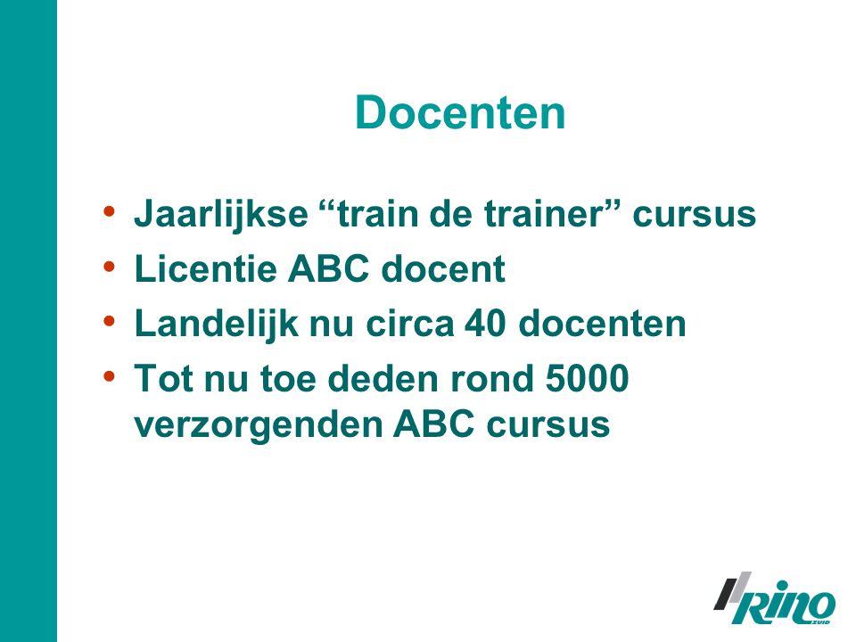 Docenten Jaarlijkse train de trainer cursus Licentie ABC docent
