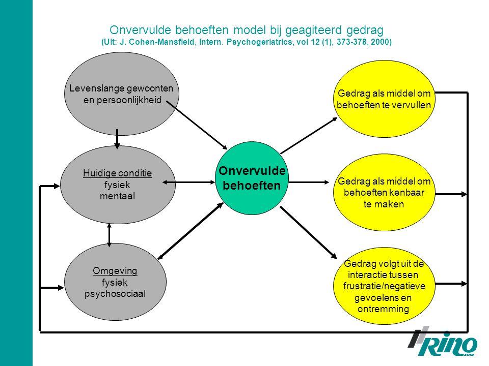 Onvervulde behoeften model bij geagiteerd gedrag (Uit: J