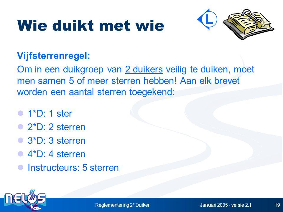 Reglementering 2* Duiker