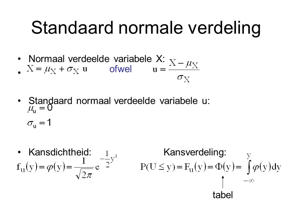 Standaard normale verdeling