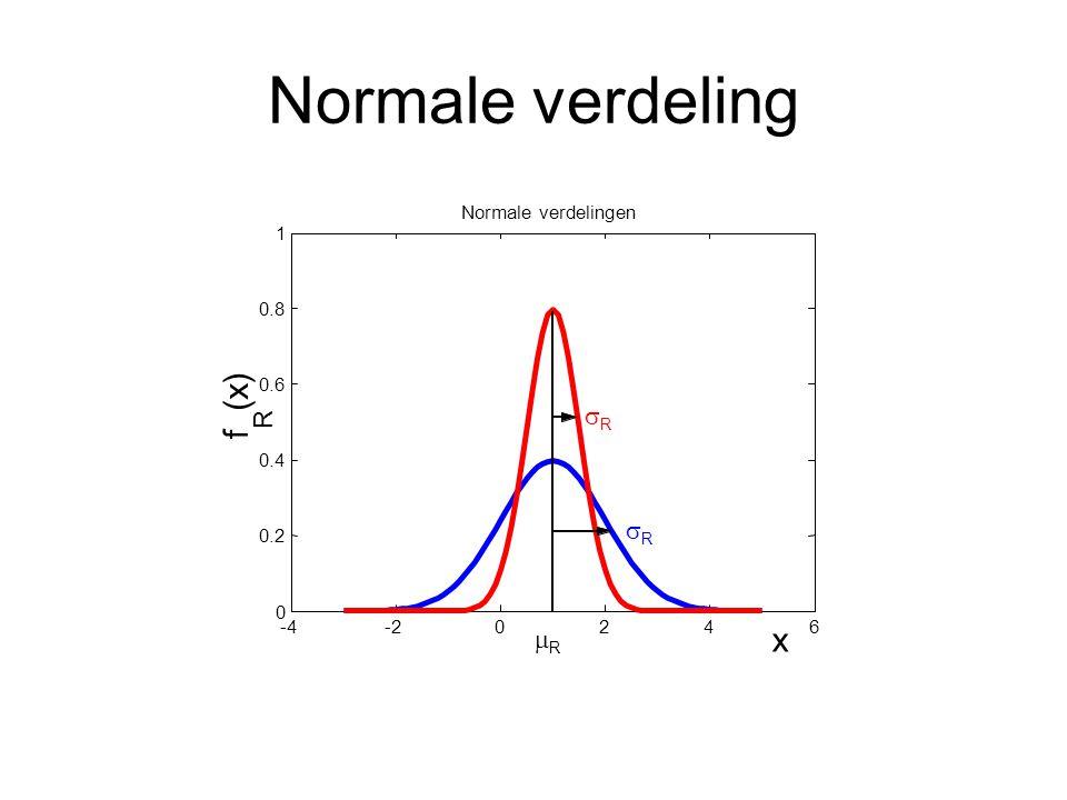 Normale verdeling (x) f x R sR sR mR Normale verdelingen 1 0.8 0.6 0.4