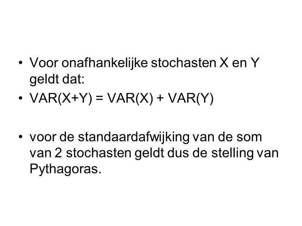 Voor onafhankelijke stochasten X en Y geldt dat: