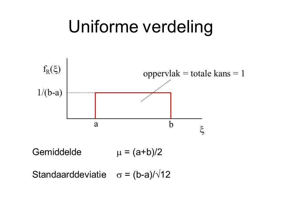 Uniforme verdeling fR(x) oppervlak = totale kans = 1 1/(b-a) a b x
