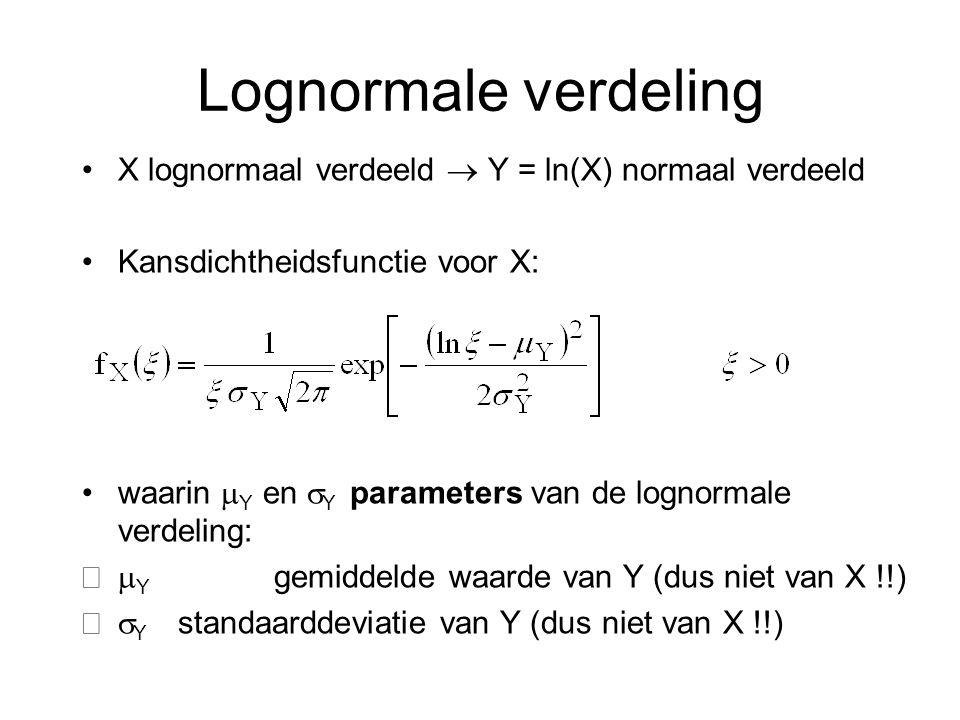 Lognormale verdeling X lognormaal verdeeld  Y = ln(X) normaal verdeeld. Kansdichtheidsfunctie voor X: