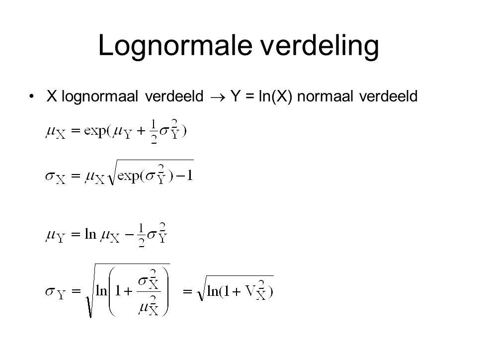 Lognormale verdeling X lognormaal verdeeld  Y = ln(X) normaal verdeeld.