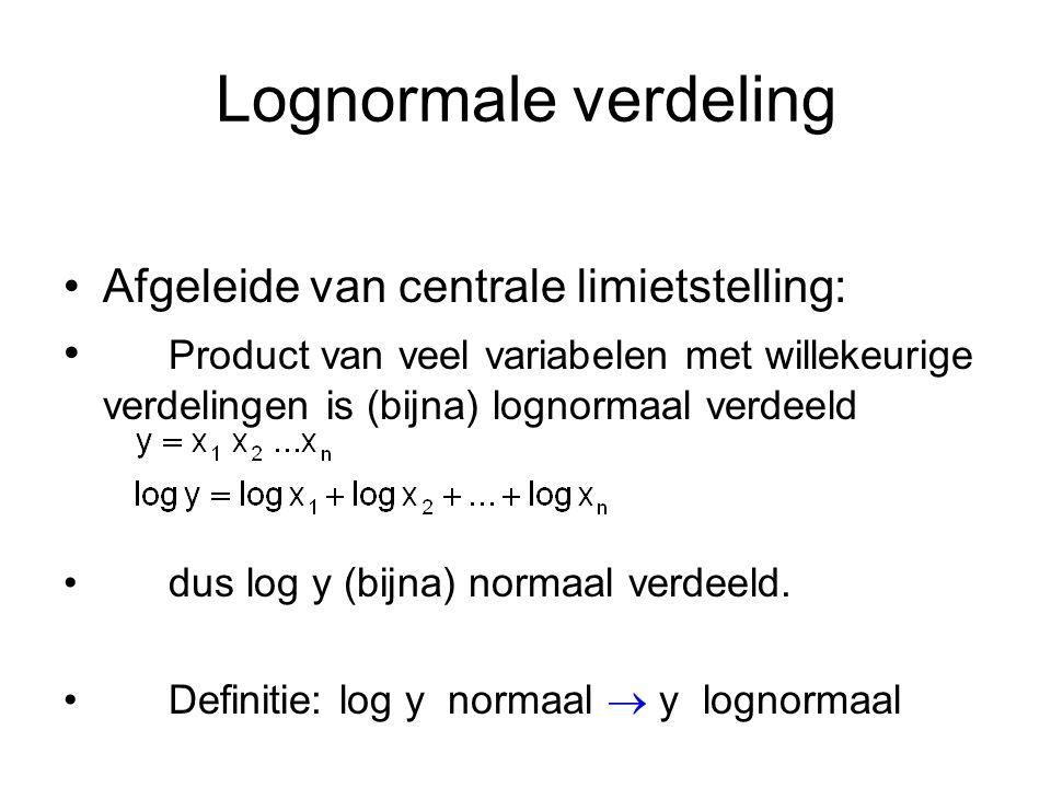 Lognormale verdeling Afgeleide van centrale limietstelling:
