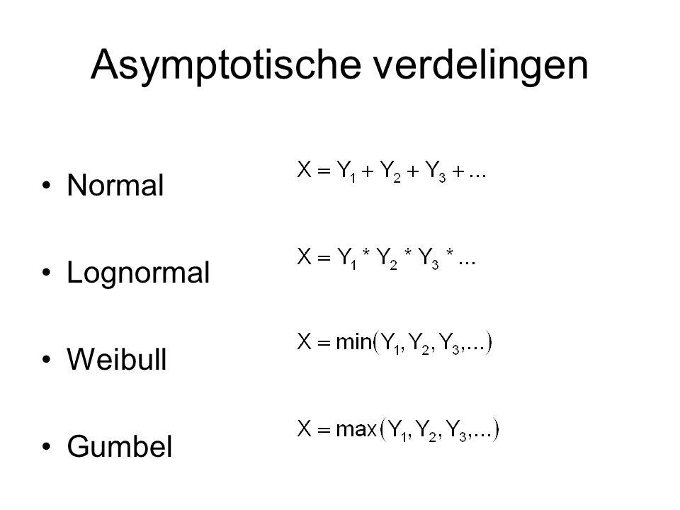 Asymptotische verdelingen