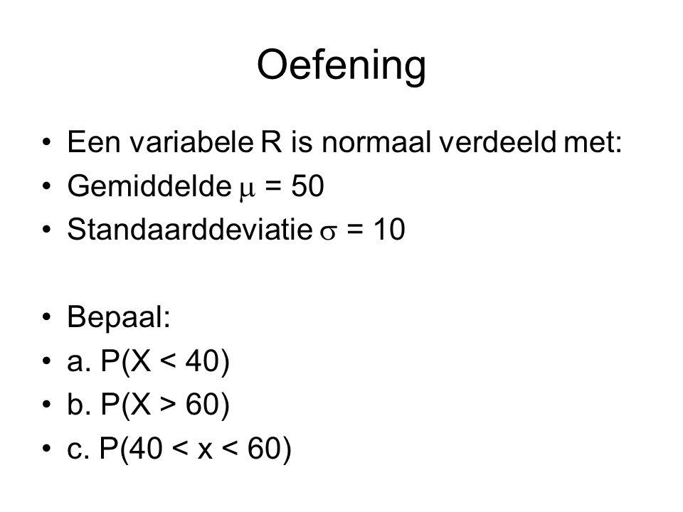 Oefening Een variabele R is normaal verdeeld met: Gemiddelde m = 50