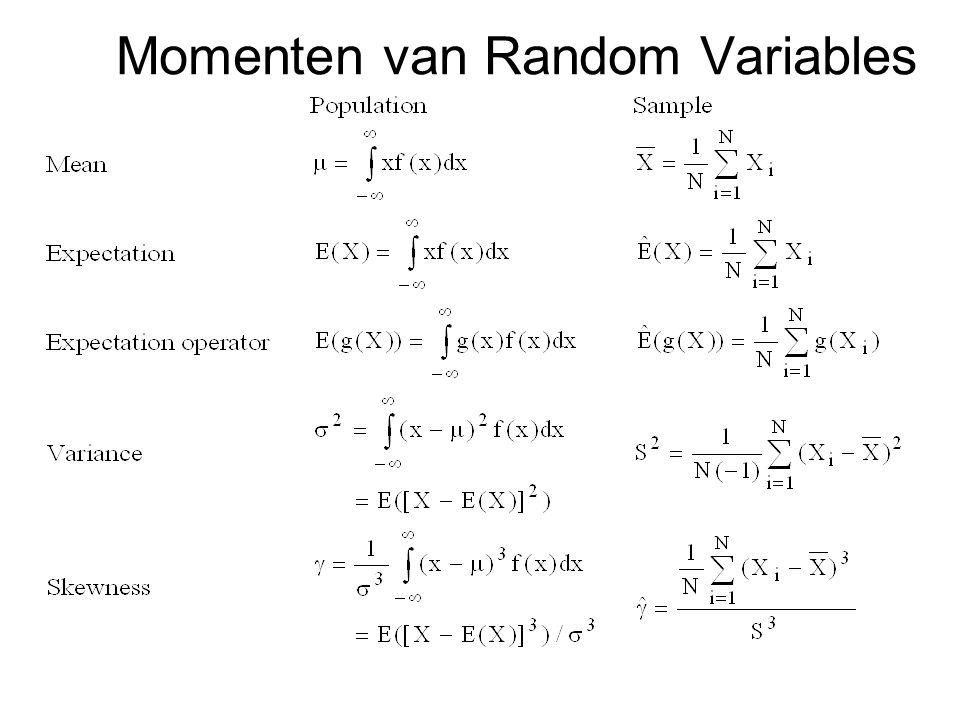 Momenten van Random Variables