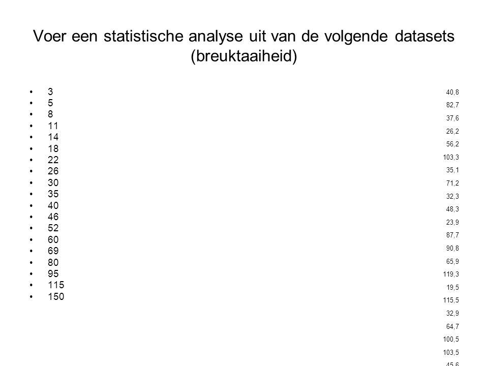 Voer een statistische analyse uit van de volgende datasets (breuktaaiheid)