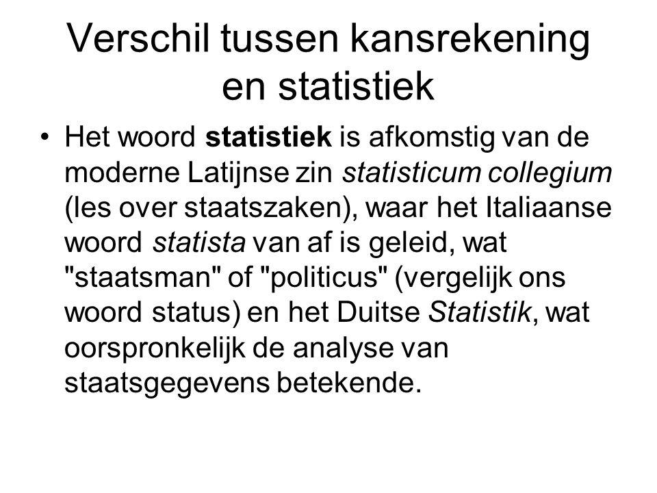 Verschil tussen kansrekening en statistiek