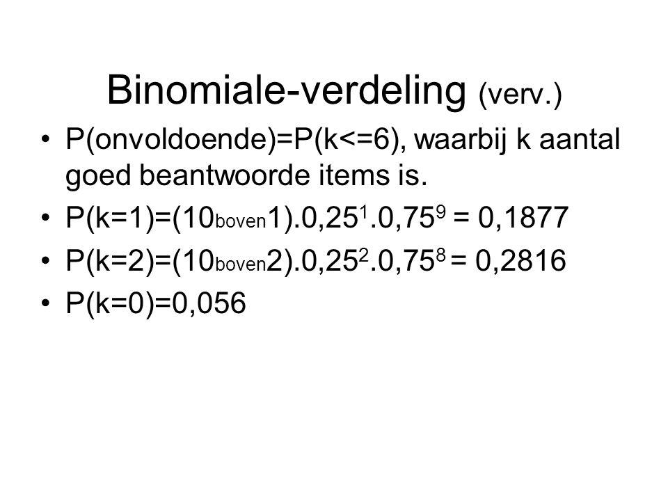 Binomiale-verdeling (verv.)
