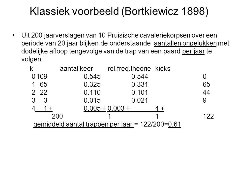 Klassiek voorbeeld (Bortkiewicz 1898)