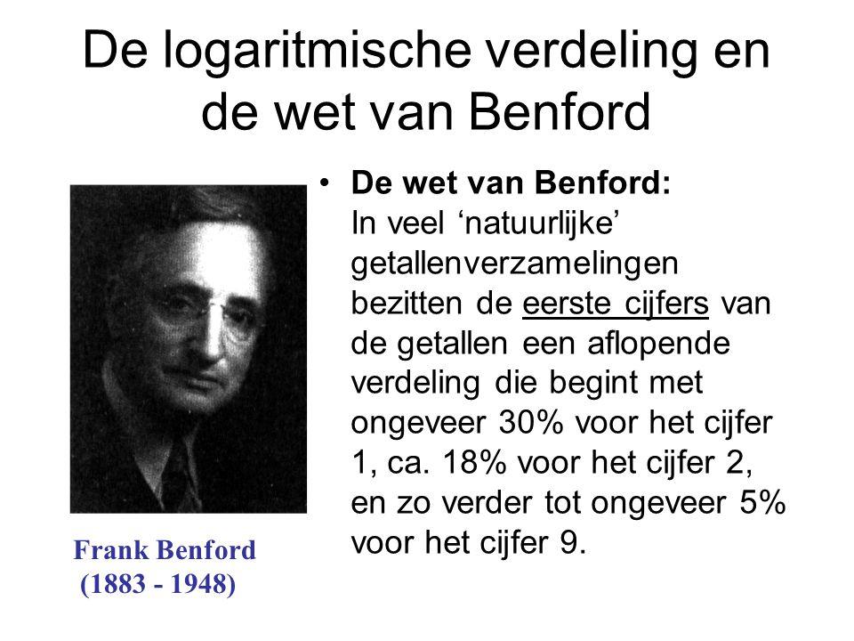 De logaritmische verdeling en de wet van Benford