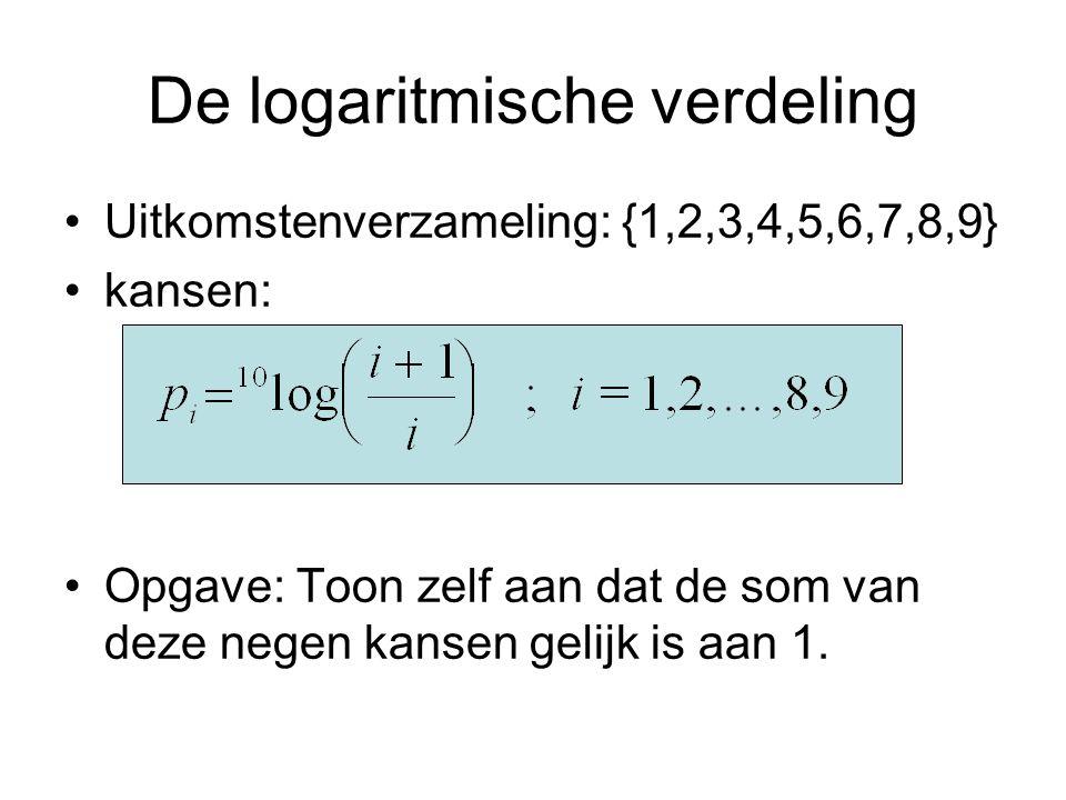 De logaritmische verdeling