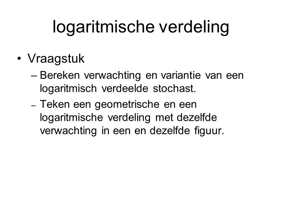 logaritmische verdeling