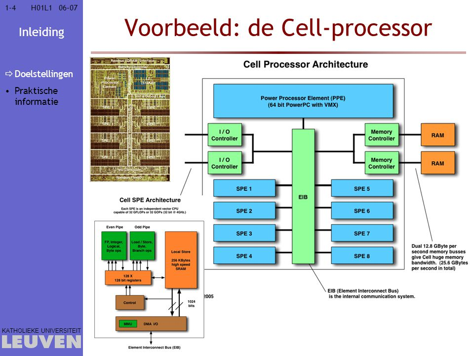 Voorbeeld: de Cell-processor