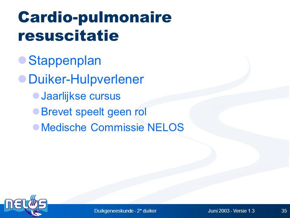 Cardio-pulmonaire resuscitatie