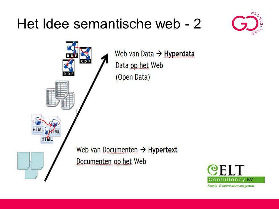 Het Idee semantische web - 2