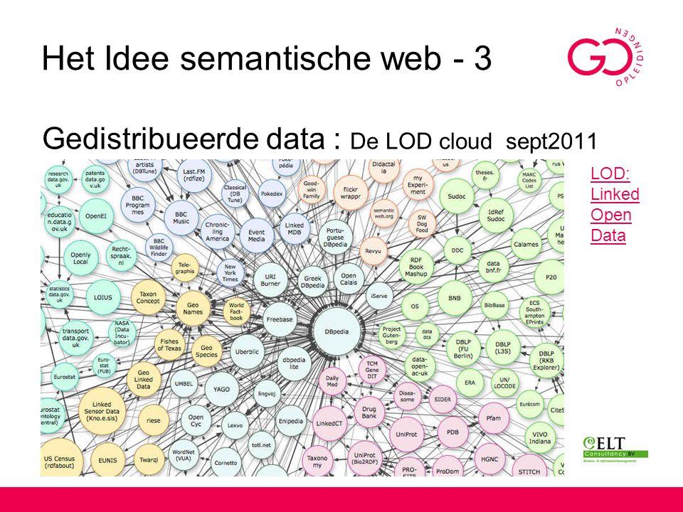Het Idee semantische web - 3