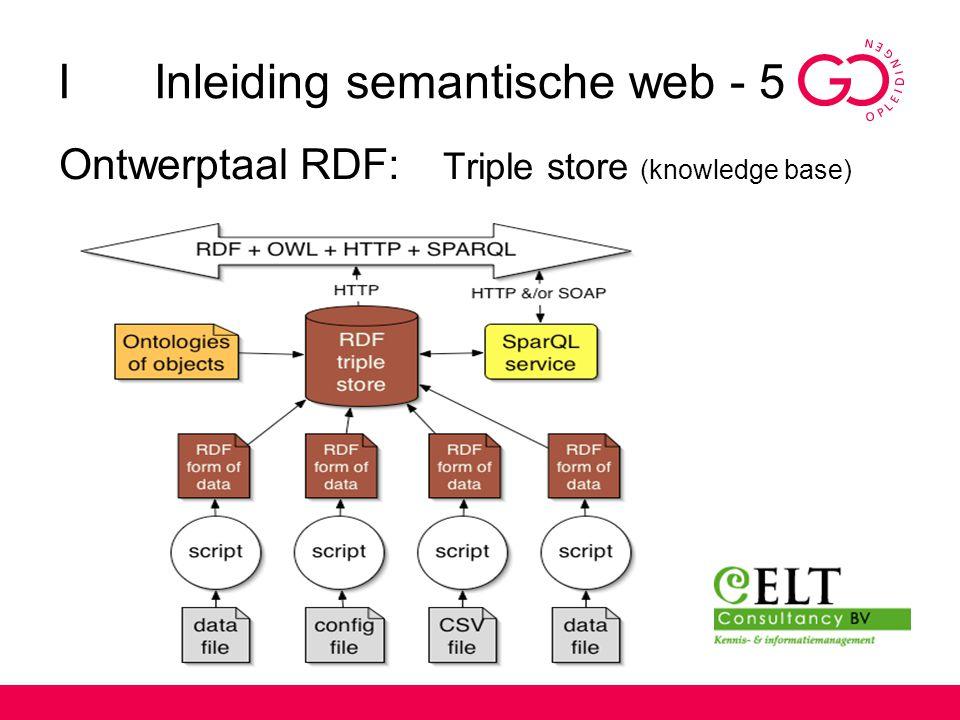 I Inleiding semantische web - 5