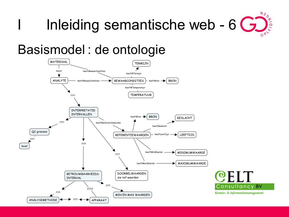 I Inleiding semantische web - 6