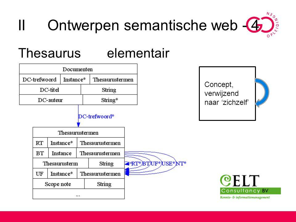 II Ontwerpen semantische web - 4