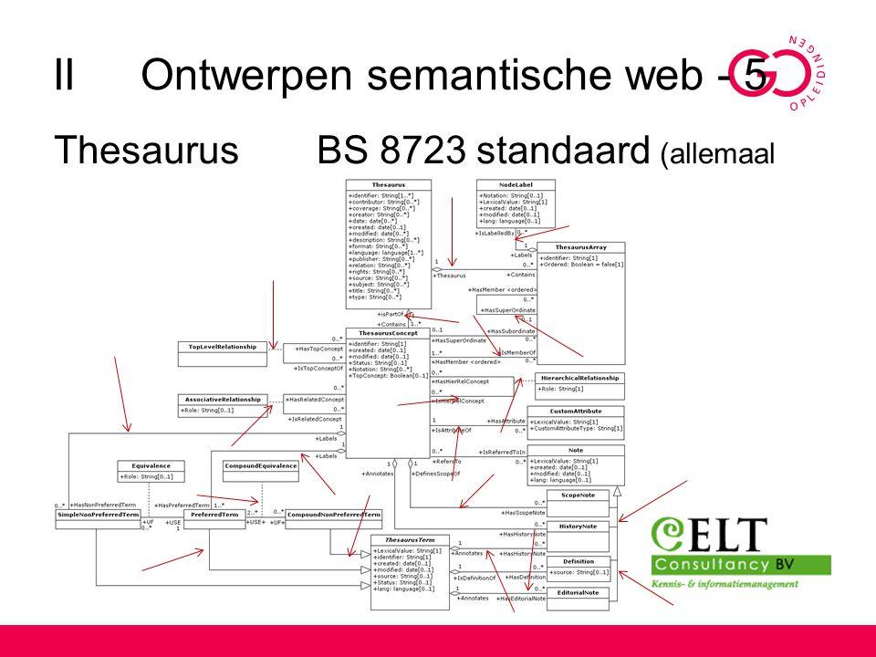 II Ontwerpen semantische web - 5