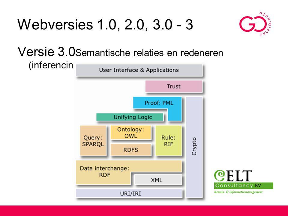 Webversies 1.0, 2.0, 3.0 - 3 Versie 3.0 Semantische relaties en redeneren (inferencing)