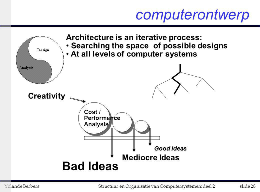 computerontwerp Bad Ideas Architecture is an iterative process: