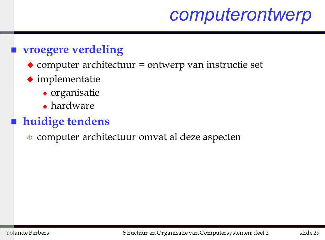 computerontwerp vroegere verdeling huidige tendens